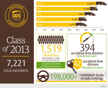 UPS Work Injury Attorney.jpg
